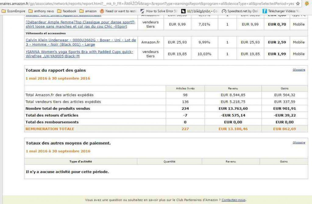 revenus amazon 2